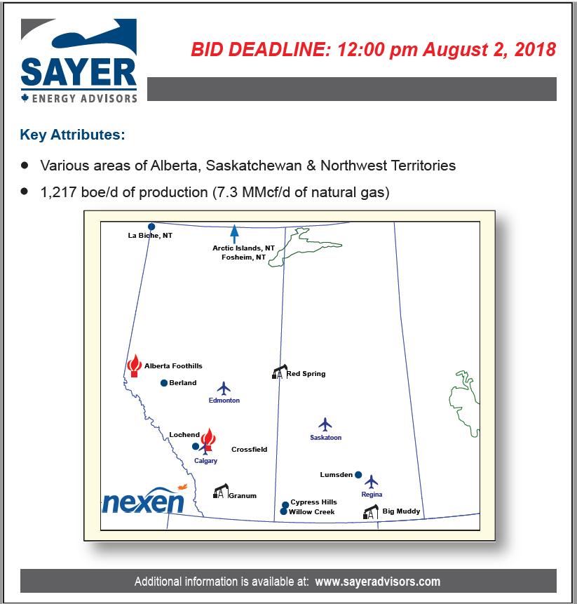 Saskatchewan Oil And Gas Properties For Sale